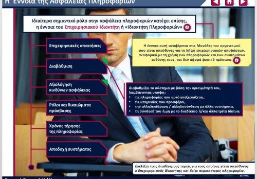 Έργο e-Learning για το Ελληνικό Τραπεζικό Ινστιτούτο